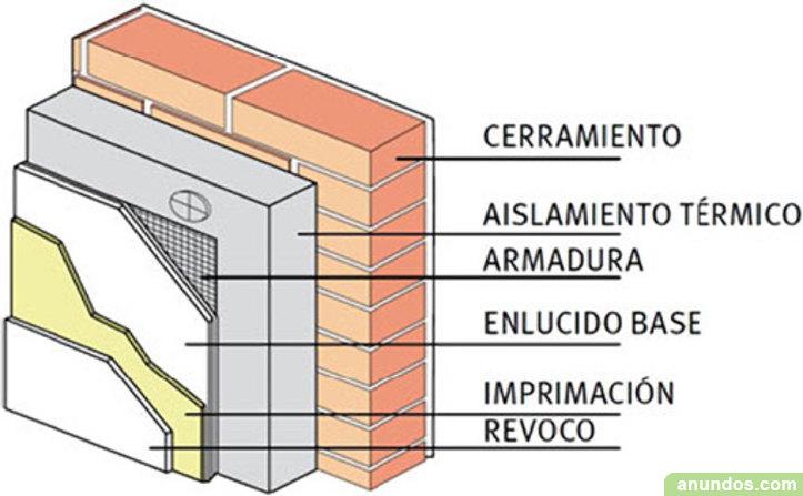 Sistema de aislamiento termico exterior sate valladolid - Aislante humedad paredes ...